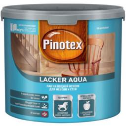 Pinotex, Lacker Aqua
