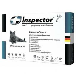 Inspector Total K