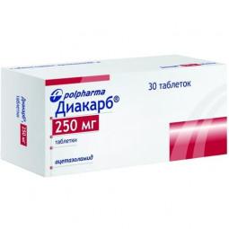 Polpharma, Диакарб